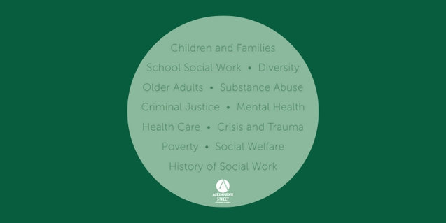 Social Work Online graphic